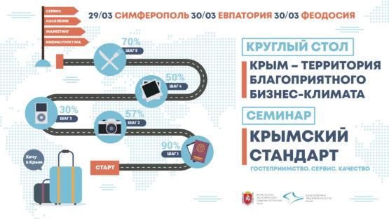 Симферополь. Евпатория. Феодосия — «Крымский стандарт» — гостеприимство, сервис, качество