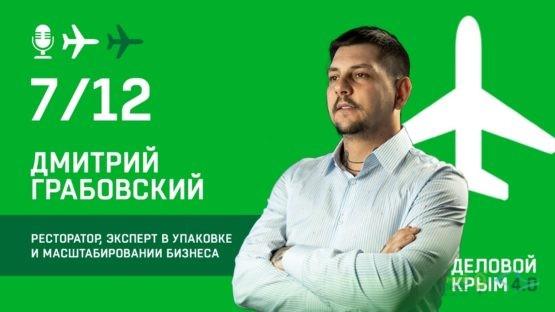 7 декабря. «Деловой Крым 4.0». Знакомство со спикерами.