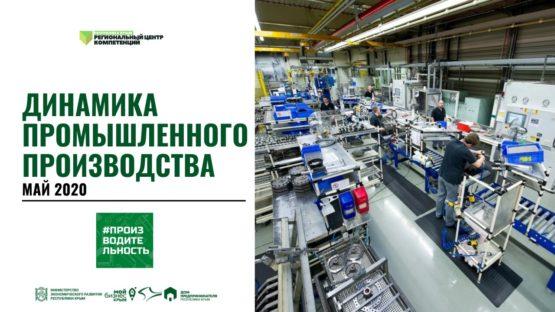 Динамика промышленного производства. Май 2020